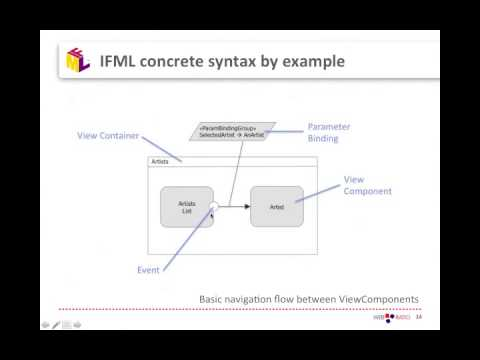 IFML. The Interaction Flow Modeling Language. A standard for UI modeling by OMG | WebRatio Webinar