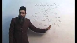 Arabi Grammar Lecture 14 Part 01    عربی  گرامر کلاسس