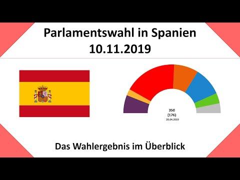 Parlamentswahl Spanien 10.11.2019: Das Ergebnis im Überblick (PSOE | PP | Pedro Sánchez | VOX)