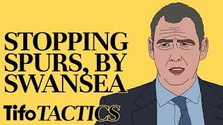 Tactics Explained | How To Stop Tottenham, By Swansea