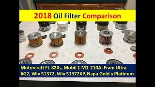 2018 Cut Open OIL FILTER Comparison for Ford Modular, Mobil 1, Fram, Wix, Motorcraft, Napa