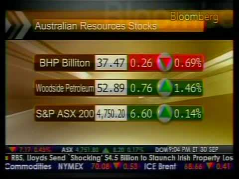 Australian Commodities Rise