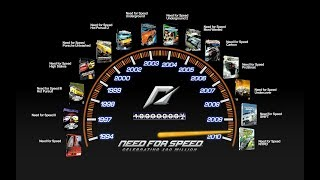 History || Evolution of Need For Speed!!!(1994-2017) NEW!!
