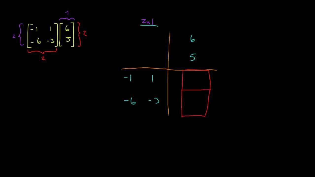 Multiplikasjon av matriser 2