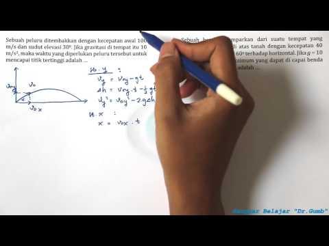 Tutorial Fisika SMA-Gerak Parabola-Ujian Nasional#1