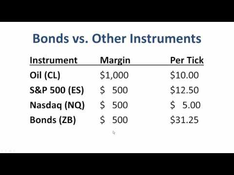 MarketFest: The Treasury Map: How To Day Trade Bonds