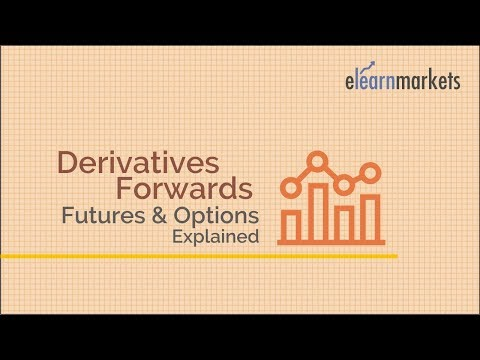 DERIVATIVES - Forwards, Futures & Options explained in Brief