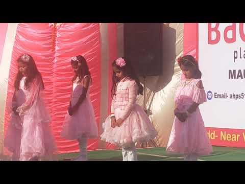 Aman Yadav Performance