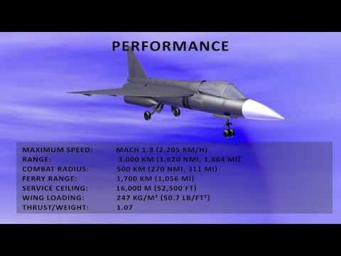 India's HAL Tejas The Best Light Combat Aircraft in the World in 3D