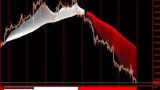 Обучение торговле на форекс.  Внутридневные торговые системы.(, 2013-12-25T10:50:06.000Z)