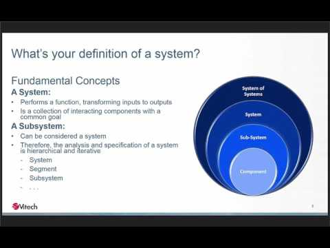 How to Engineer a System of Systems Using CORE