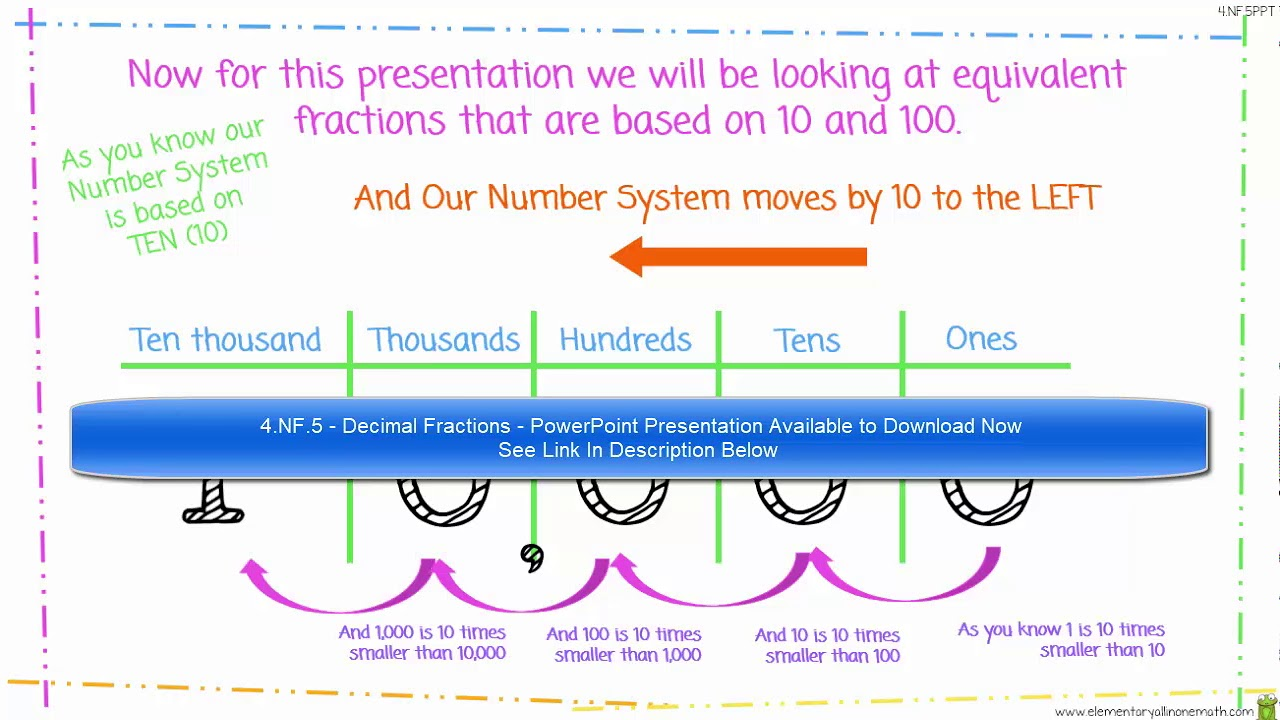 decimal fractions powerpoint 4.nf.5 (4th grade math teachers