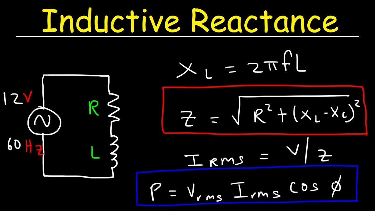 Inductive Reactance Impedance Power Factor Ac Circuits Inductance In An Circuit Physics