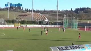 Fortis Juventus - Il goal di Betti non basta per evitare la sconfitta