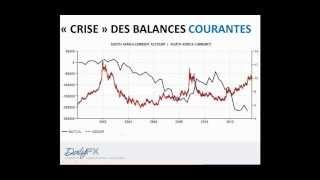 Formation Trading - Forex : Apprendre à trader les devises exotiques sur le Forex