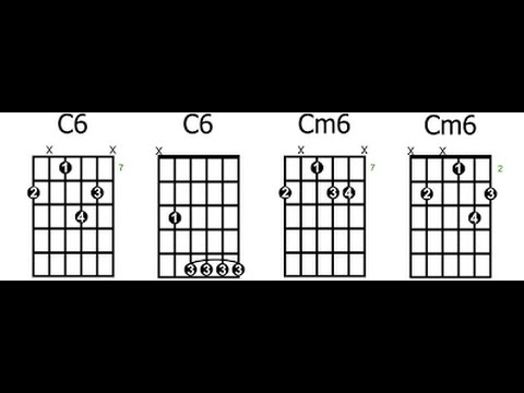 Theory Lesson 10 6th And 13th Chords Summary And Formulas Youtube