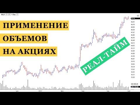 Среднесрочная Торговля Акциями Реал Тайм - Применение Анализа Объемов
