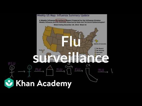 flu-surveillance-|-infectious-diseases-|-health-&-medicine-|-khan-academy