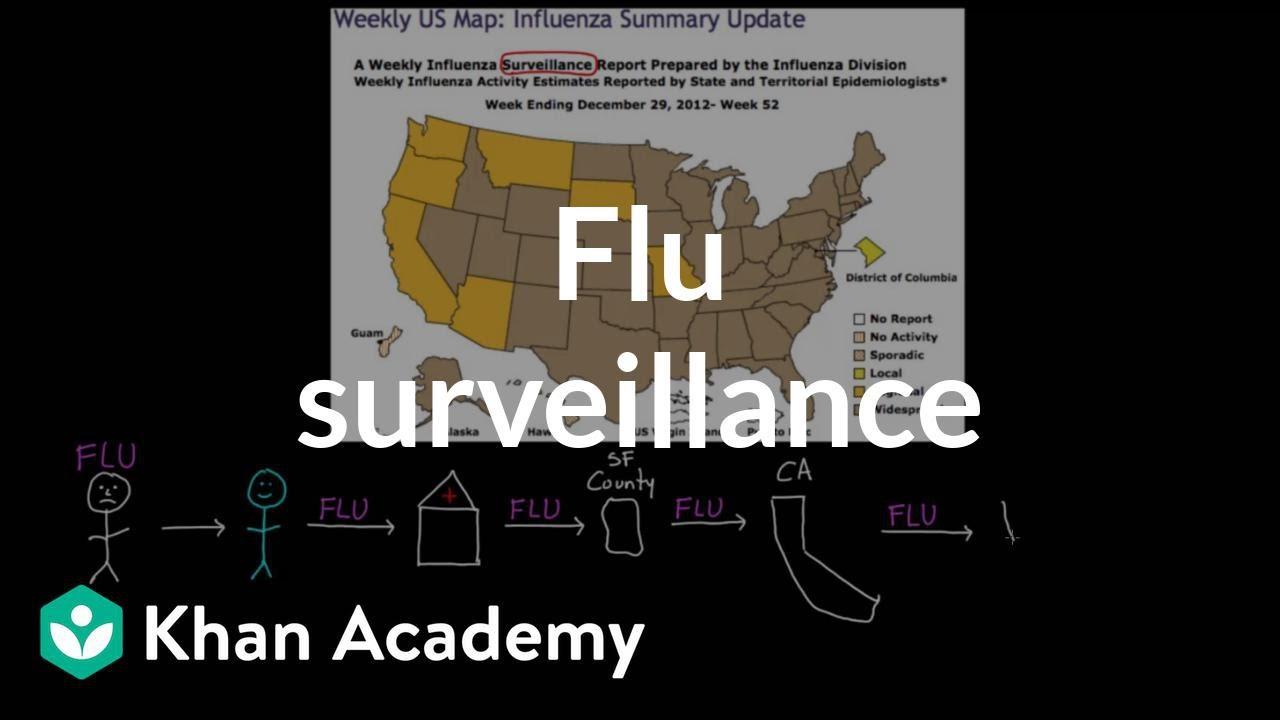 Flu surveillance (video) | Influenza | Khan Academy