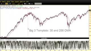 Options Trading - Stock Market Recap Video 8-23-13