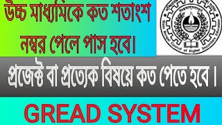 Hs pass mark 2020 West Bengal council of higher secondary education//class 12
