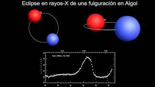 Eclipse en rayos-X de una fulguración en Algol