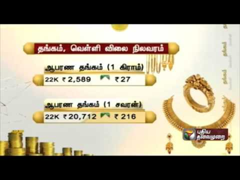 Gold and Silver rates today (04/02/2016)