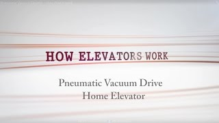 Pneumatic Vacuum Elevator   How does it work