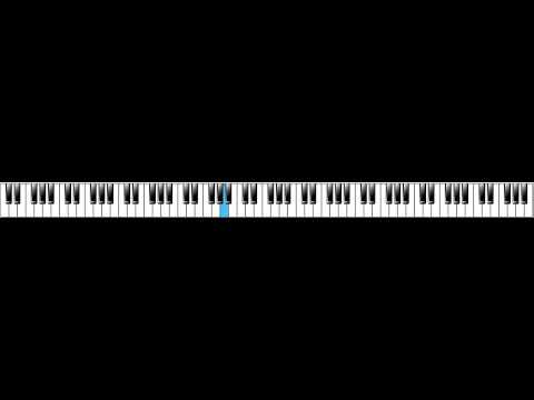 To Build A Home The Cinematic Orchestra Piano Tutorial Advanced