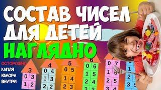 состав чисел от 1 до 10, а точнее от 2 до 9 ВЕСЕЛО и наглядно :)