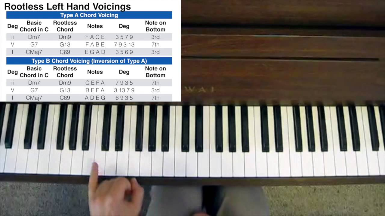 Jazz piano chord voicings left hand rootless voicing youtube jazz piano chord voicings left hand rootless voicing hexwebz Gallery