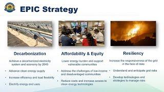 Towards a Zero-Carbon Electric Grid - David Erne