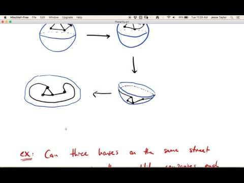 Planar Graphs - 25