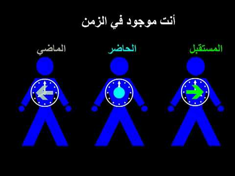 فلسفة الحرية The Philosophy of Liberty in Arabic FIXED