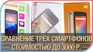 Сравнение Android-смартфонов стоимостью до 3000 рублей