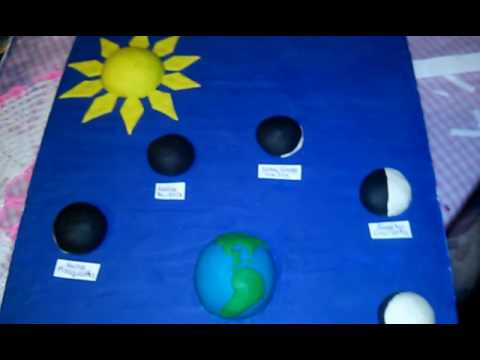 Maqueta faces de la luna 👌De plastilina😀 - YouTube