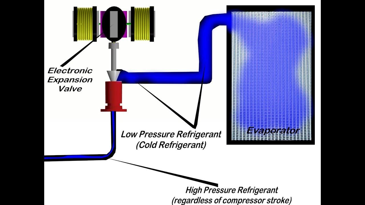 automotive hvac diagram lcd wiring arduino evaporator youtube