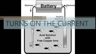 Darvino Dericko - (Chemistry) Anode Cathode / Electrochemistry (Melody : EXO