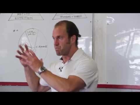 CrossFit Amundson Holistic Nutrition Part 1