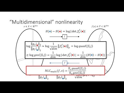 Core Principles for Building Neural Networks - On Gradients, Domains and Nonlinearity