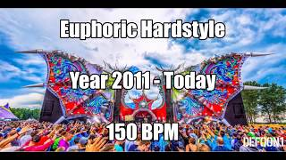 Know your genre: History of Hardstyle