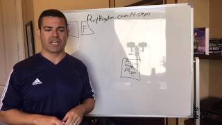 Blog Setup Tips - Ray Higdon's Network Marketing Sales Funnel to get more Customers or Reps