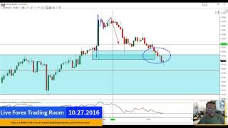 Forex Live Trading Room Analysis (10.27.2016)