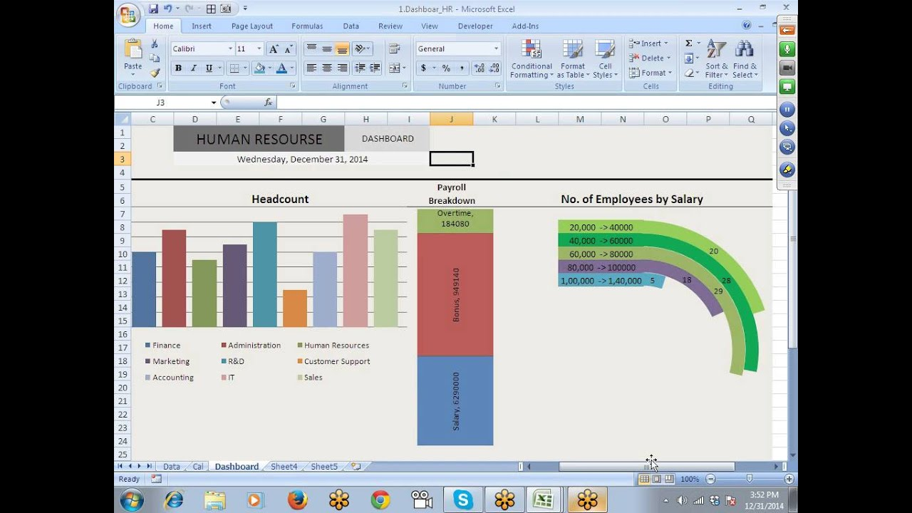 HR Dashboard With Excel