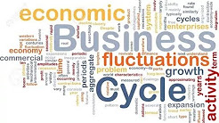 hqdefault - Business Cycle Recession Depression Recovery