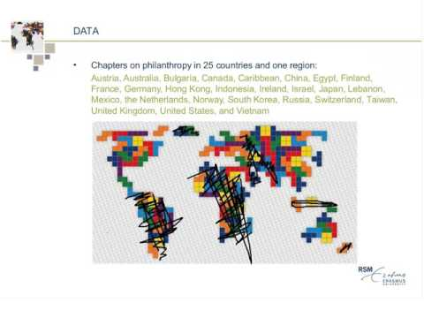 A Guide to Global Philanthropy – The Palgrave Handbook