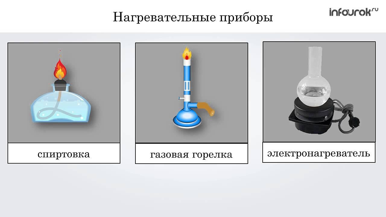 Знакомства лабораторным оборудованием знакомства горно алтайск posting rules