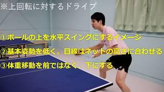 【コーチが教える】上回転・下回転に対するフォアドライブ解説 卓球~table tennis~