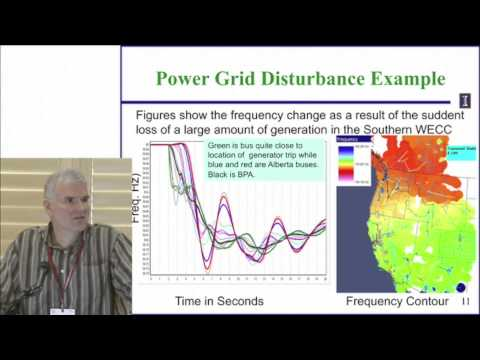 Simulation and Visualization of Power Grid Operations with H