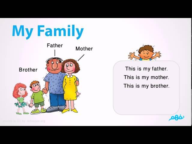 My Family اللغة الإنجليزية الصف السادس الابتدائي المنهج السعودي منهج قديم Youtube